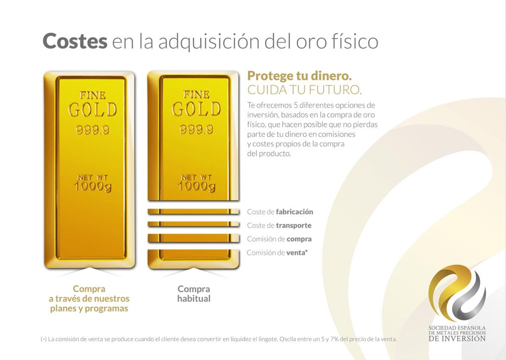 Costes de adquisición oro físico