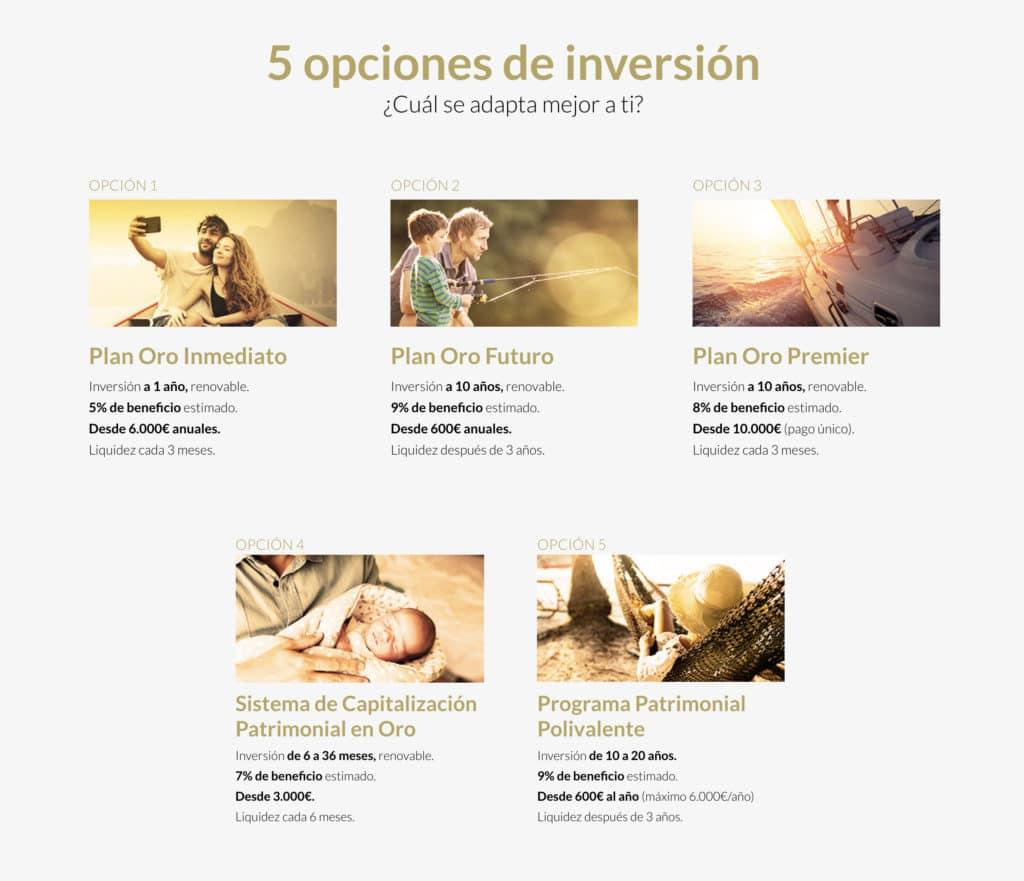 5 opciones de inversión SEMPI