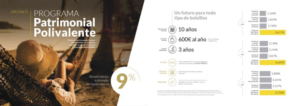 Programa Patrimonial Polivalente - Microinversión en oro