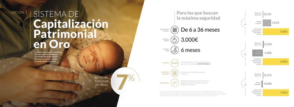 Sistema de Capitalizacion Patrimonial en Oro - SICAP SEMPI Gold España
