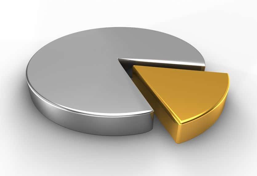 Grafico proporcion oro plata